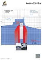 Heavy Goods - Volvo FM 2014 pdf