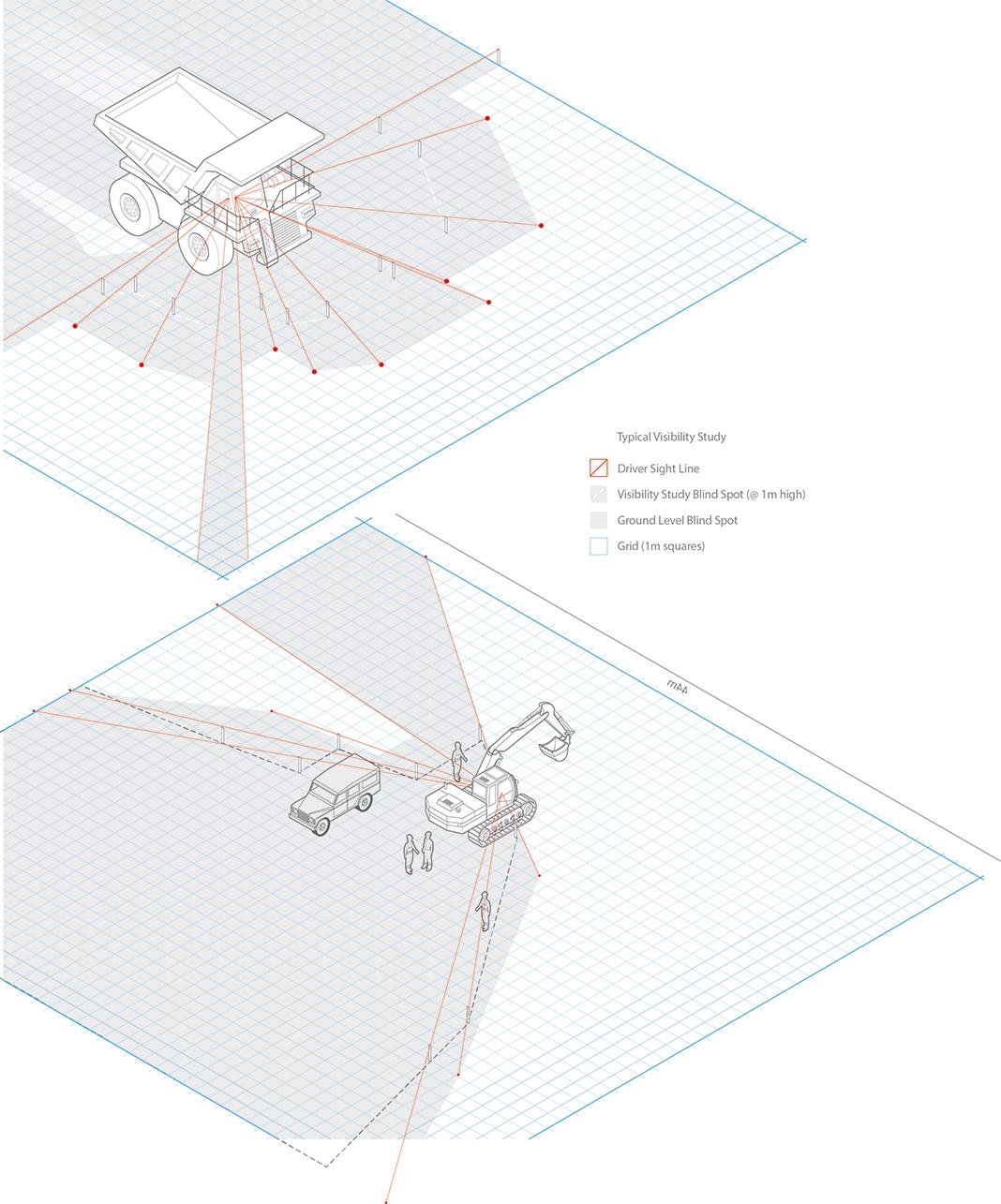 360° Surround View Bird's-eye Camera System - asset 360 blindspot1