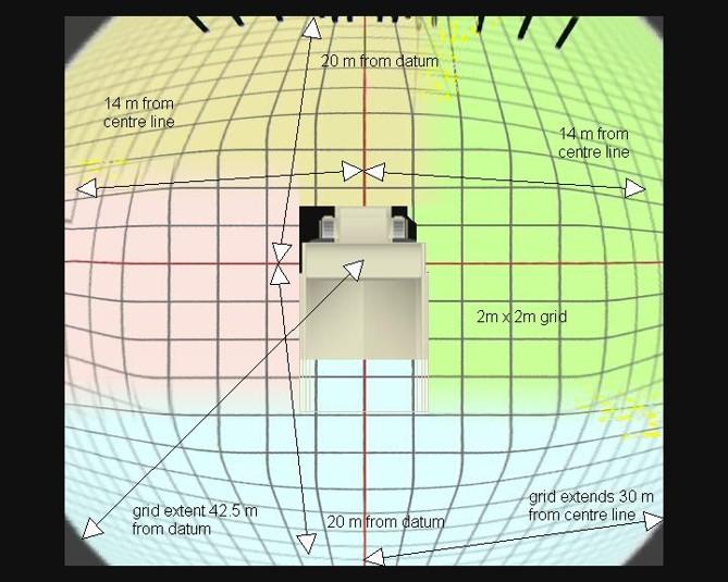 360° Surround view Birds Eye camera system - asset 360 srg map1