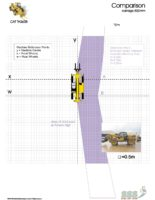 Construction - CAT TH360B 2003 pdf