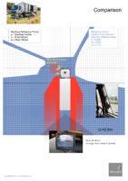 Heavy Goods - Volvo FE 2007 pdf