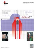 Heavy Goods - Volvo FH12 2005 pdf